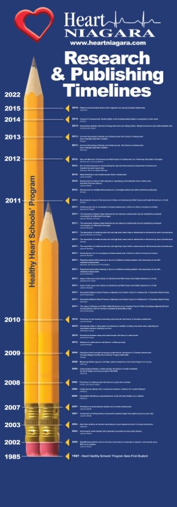 2015HN_ResearchBannerWEB