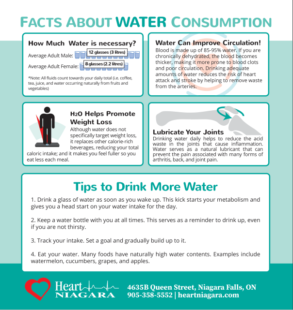 water-infog.png